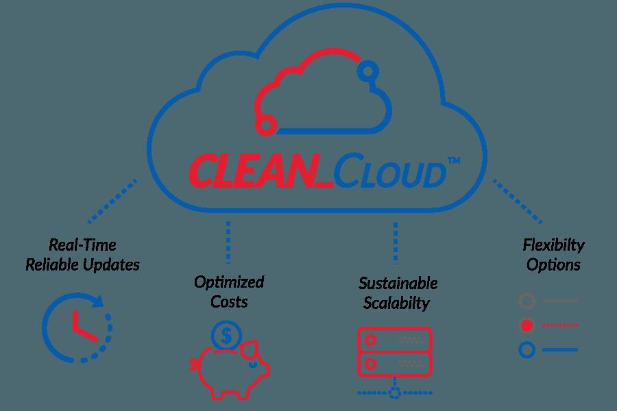 CLEAN_Cloud - Address Cleansing & Standardization