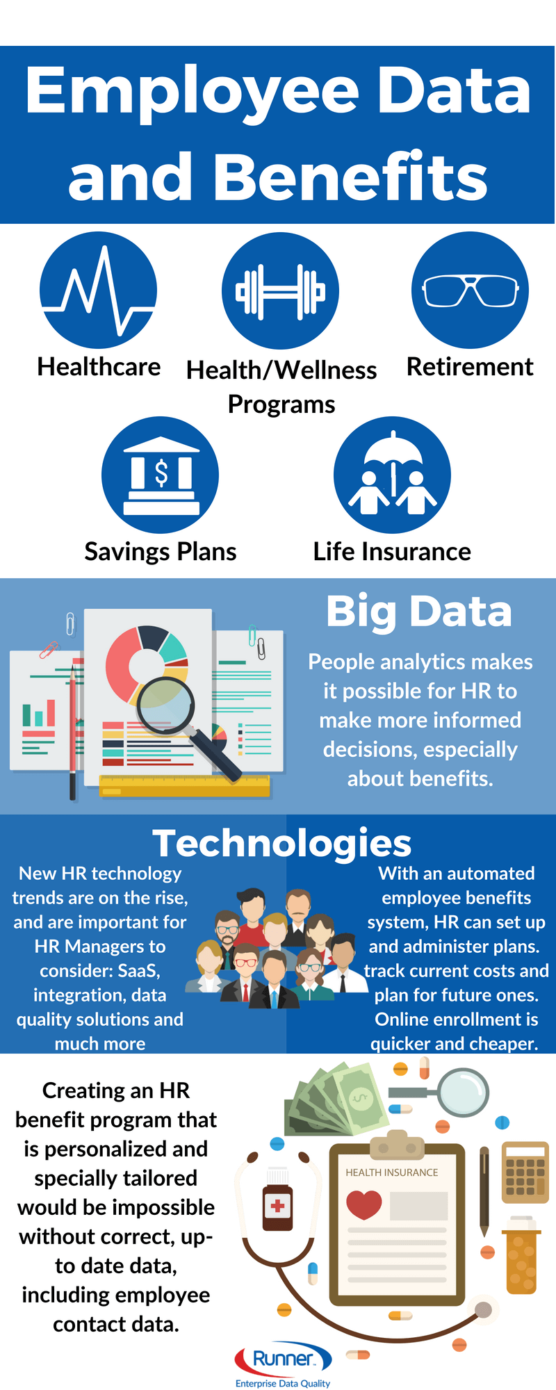 The Importance of Employee Data for HR Employee Benefits