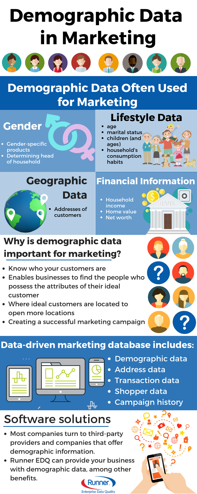 In the evolution of marketing it's likely that no development was as impactful as the use of demographic data. But what exactly is it & why is it important?