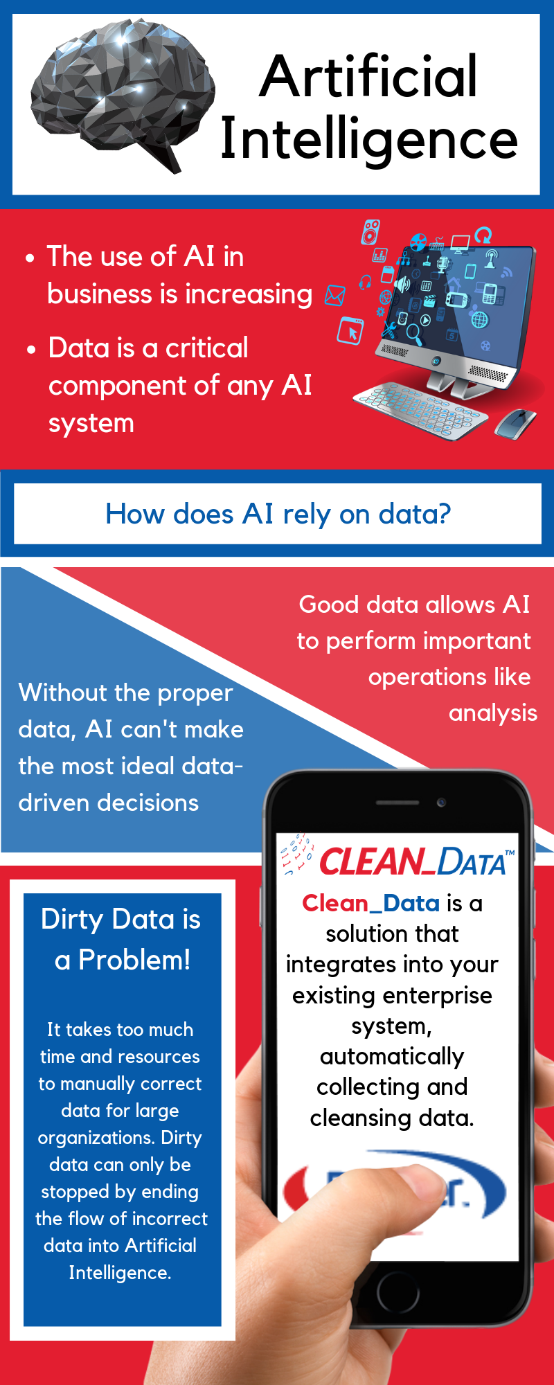 The use of AI in business is increasing & organizations are finding new ways to implement this technology to improve their bottom line. AI needs CLEAN_Data